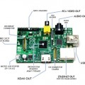 351321-raspberry-pi.jpg