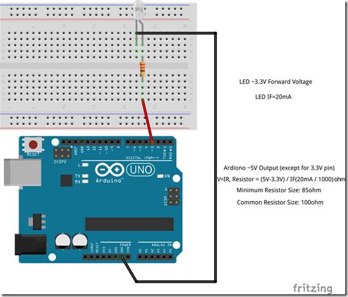 Arduino-LED Standard
