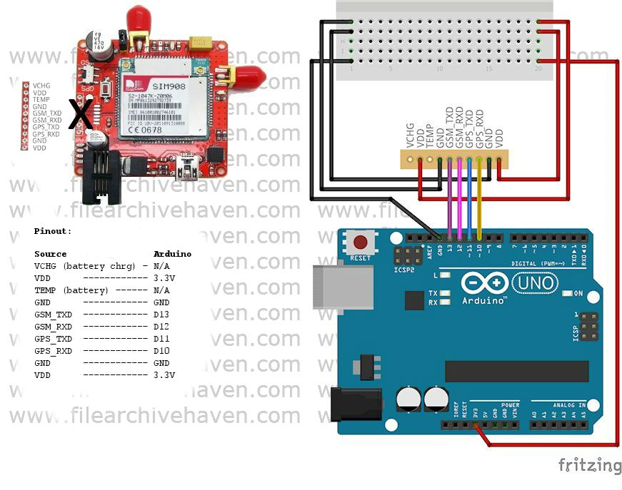 GSM-GPS-SIM908-Pinouth